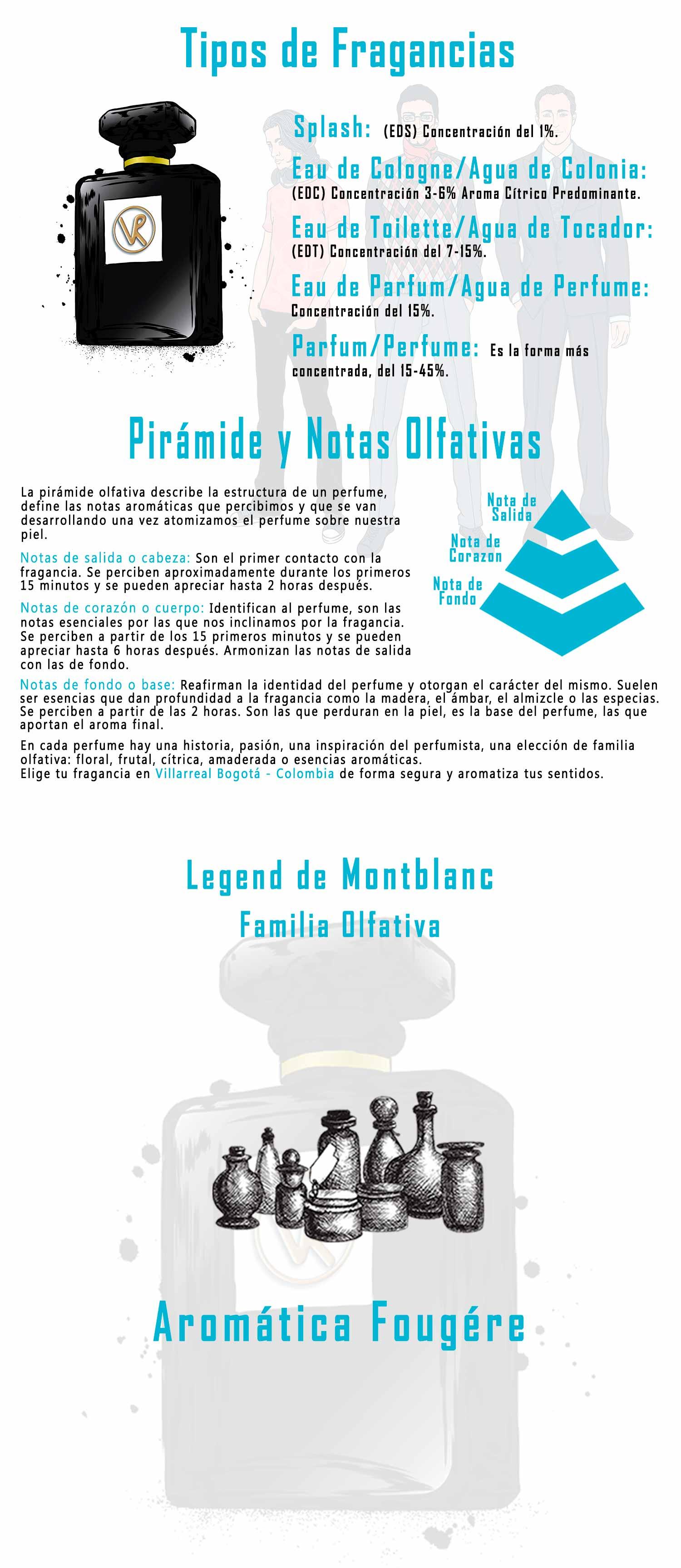 Montblanc Legend Hombre