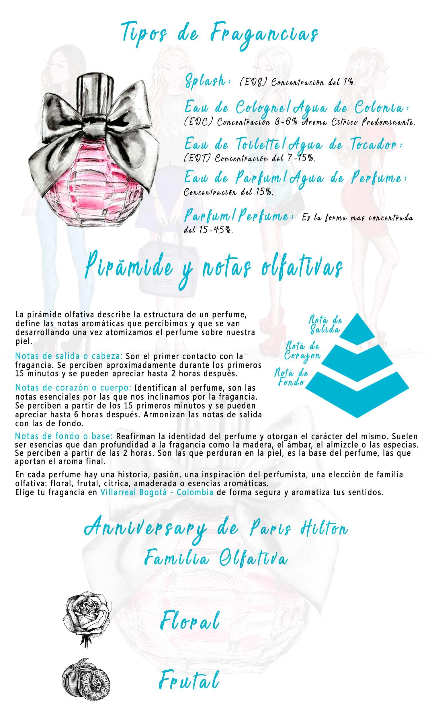 descripción anniversary paris hilton